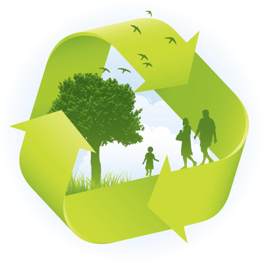 I materiali riciclabili